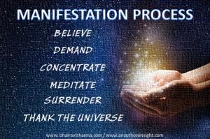 manifestation process